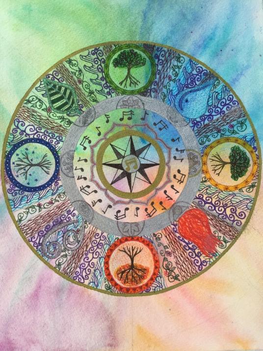 4 Seasons Musical Mandala